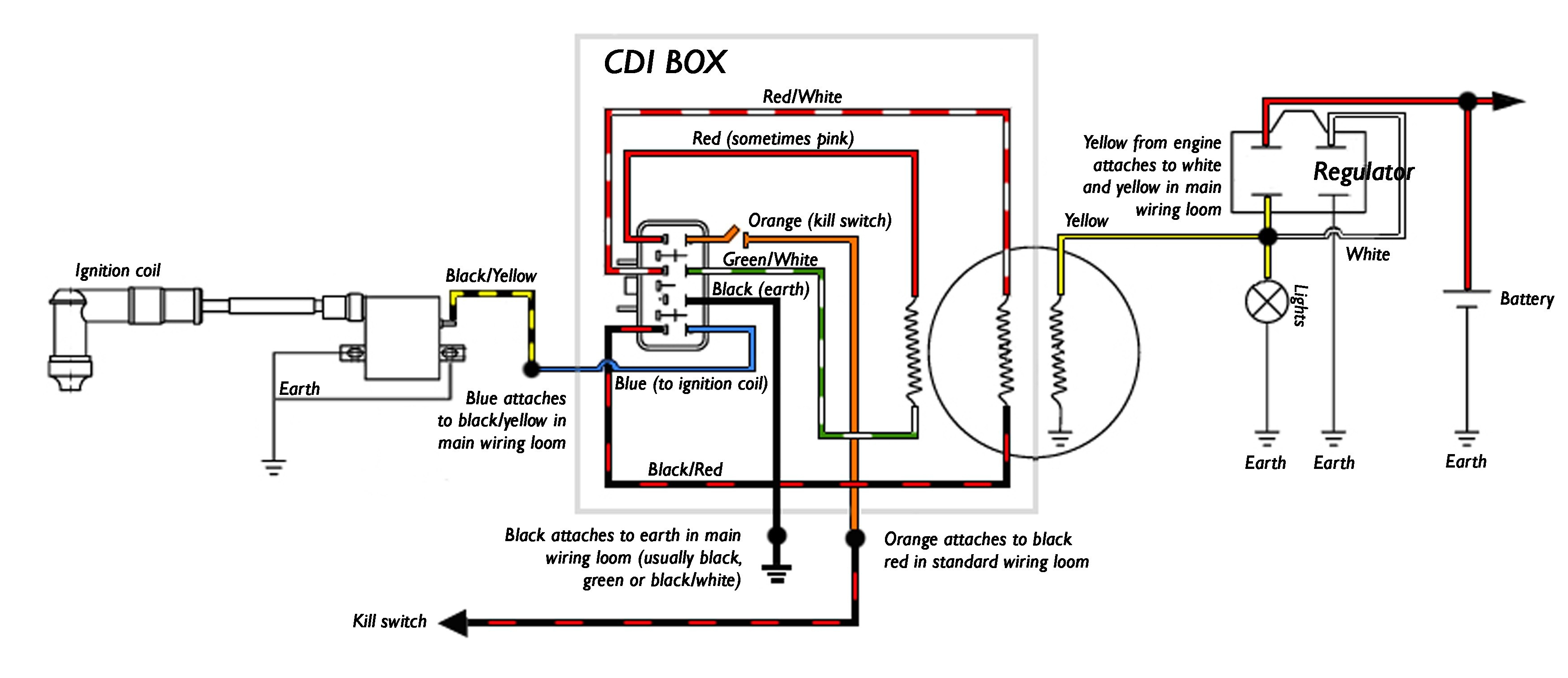5 Pin Cdi Wiring Diagram - Panoramabypatysesma - Cdi Wiring Diagram