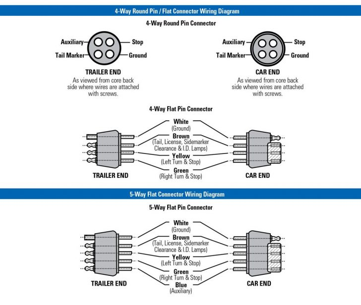 7 Blade Wiring Diagram