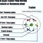 50 Amp 3 Prong Wiring Diagram | Wiring Diagram - 4 Prong Twist Lock  Prong Twist Lock Outlet Wiring Diagram on 4 prong plug, 3 prong dryer outlet diagram, 4 prong trailer wiring diagram, 4 prong 220 outlet, 4 prong outlet adapter, 220v outlet diagram, 4 prong generator diagram, 4 prong stove outlet, 3 prong 220 wiring diagram, 4 prong dryer outlet, 3 wire range outlet diagram, 50 amp outlet diagram,