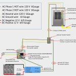 50 Amp Rv Twist Lock Wiring Diagram | Wiring Diagram   50 Amp Twist Lock Plug Wiring Diagram
