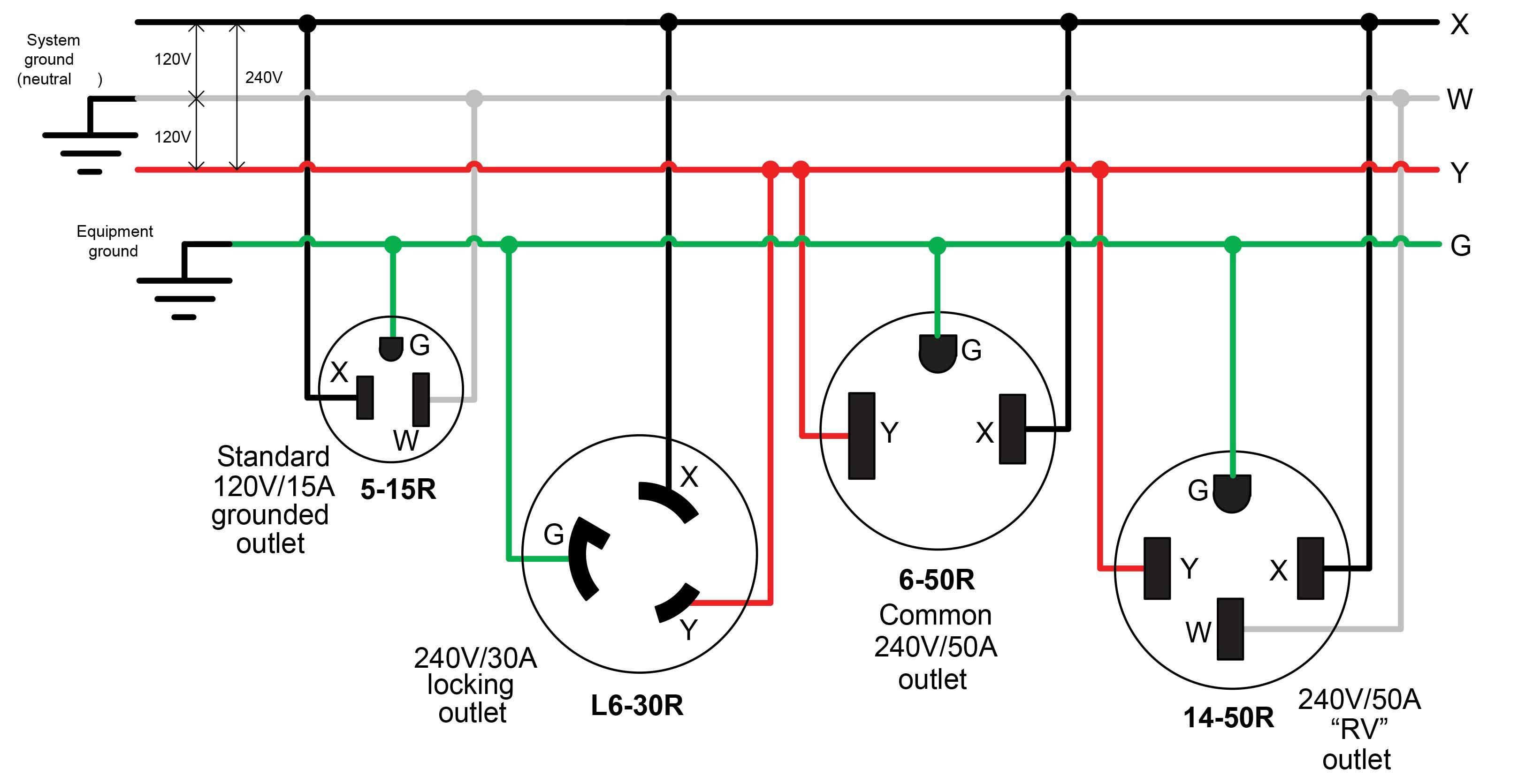 50 Amp To 30 Amp Wiring Diagram | Manual E-Books - 50 Amp Plug Wiring Diagram