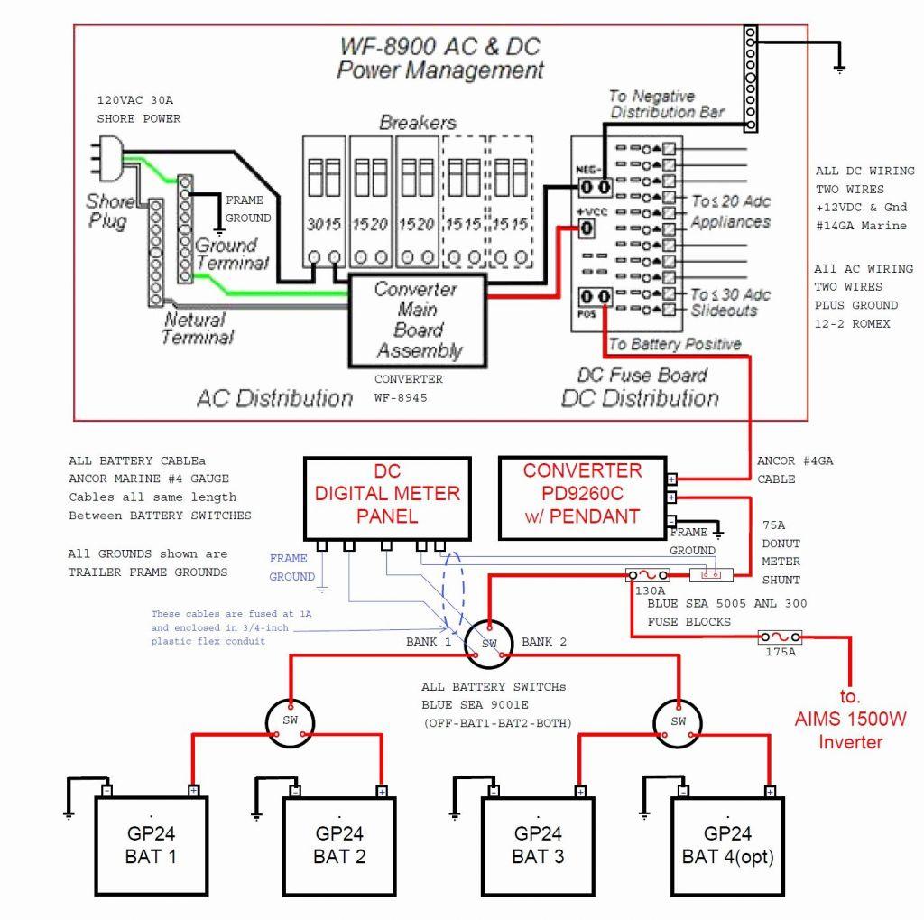 Swell 50 Amp Twist Lock Plug Wiring Diagram Wirings Diagram Wiring Digital Resources Lavecompassionincorg