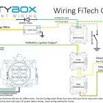 50 Amp Twist Lock Wire Diagram | Wiring Diagram   50 Amp Twist Lock Plug Wiring Diagram