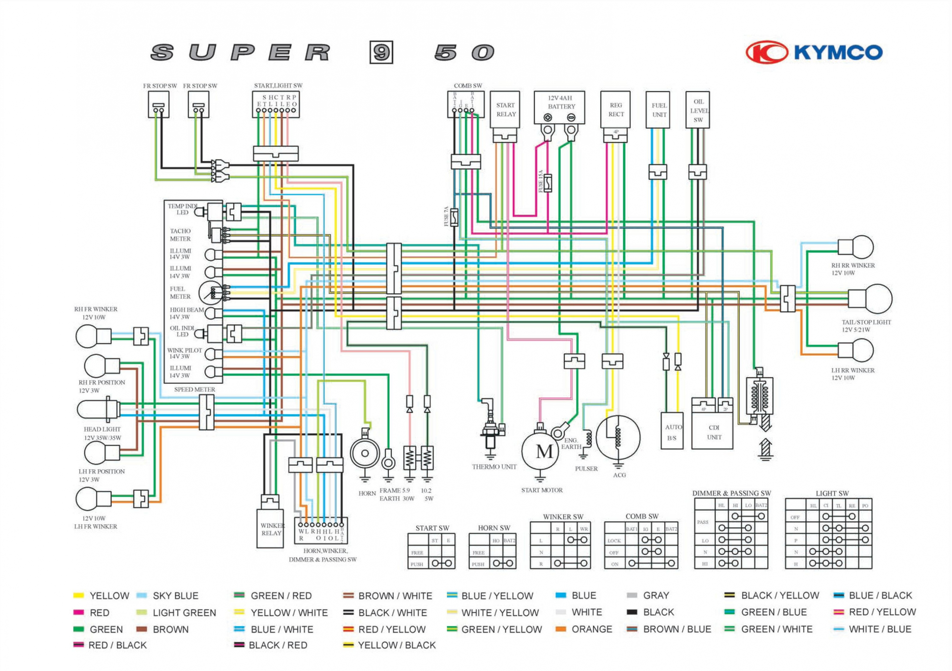 50Cc Chinese Scooter Wiring Diagram – Kymco People 50 Wiring Diagram - 50Cc Chinese Scooter Wiring Diagram