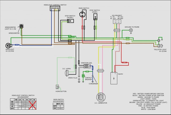 50Cc Chinese Scooter Wiring Diagram
