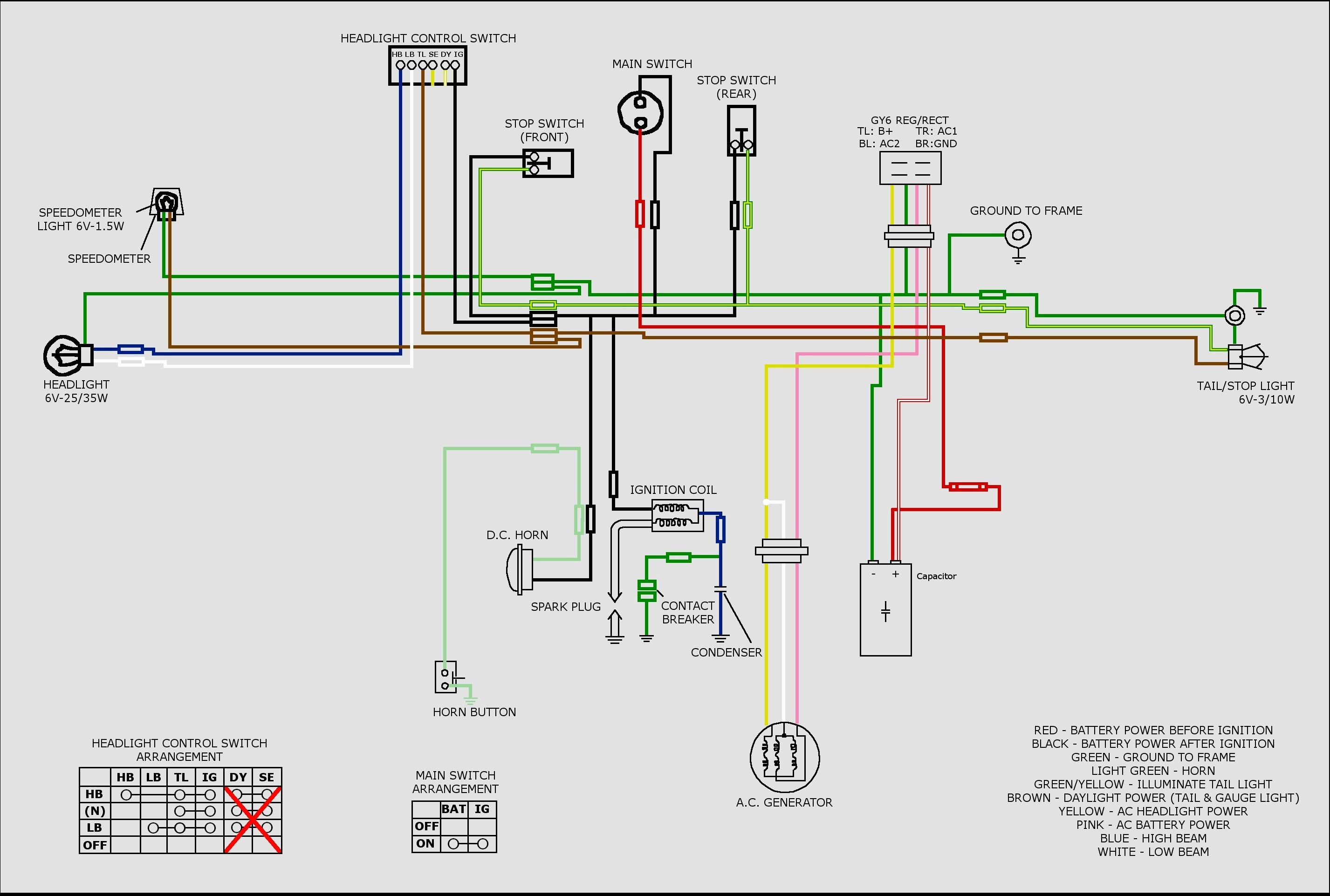 50Cc Wiring Diagram | Wiring Diagram - 50Cc Chinese Scooter Wiring Diagram