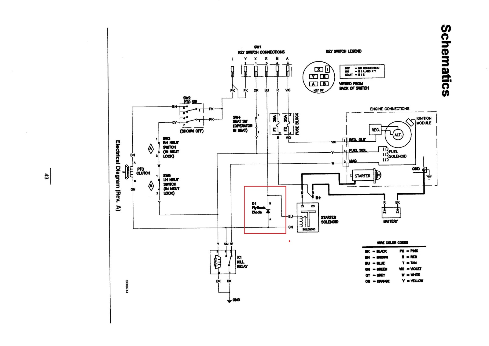 Tremendous Ford Tractor Ignition Switch Wiring Diagram Wirings Diagram Wiring 101 Archstreekradiomeanderfmnl
