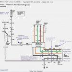 5Th Wheel Wire Diagram | Wiring Diagram   Semi Trailer Wiring Diagram