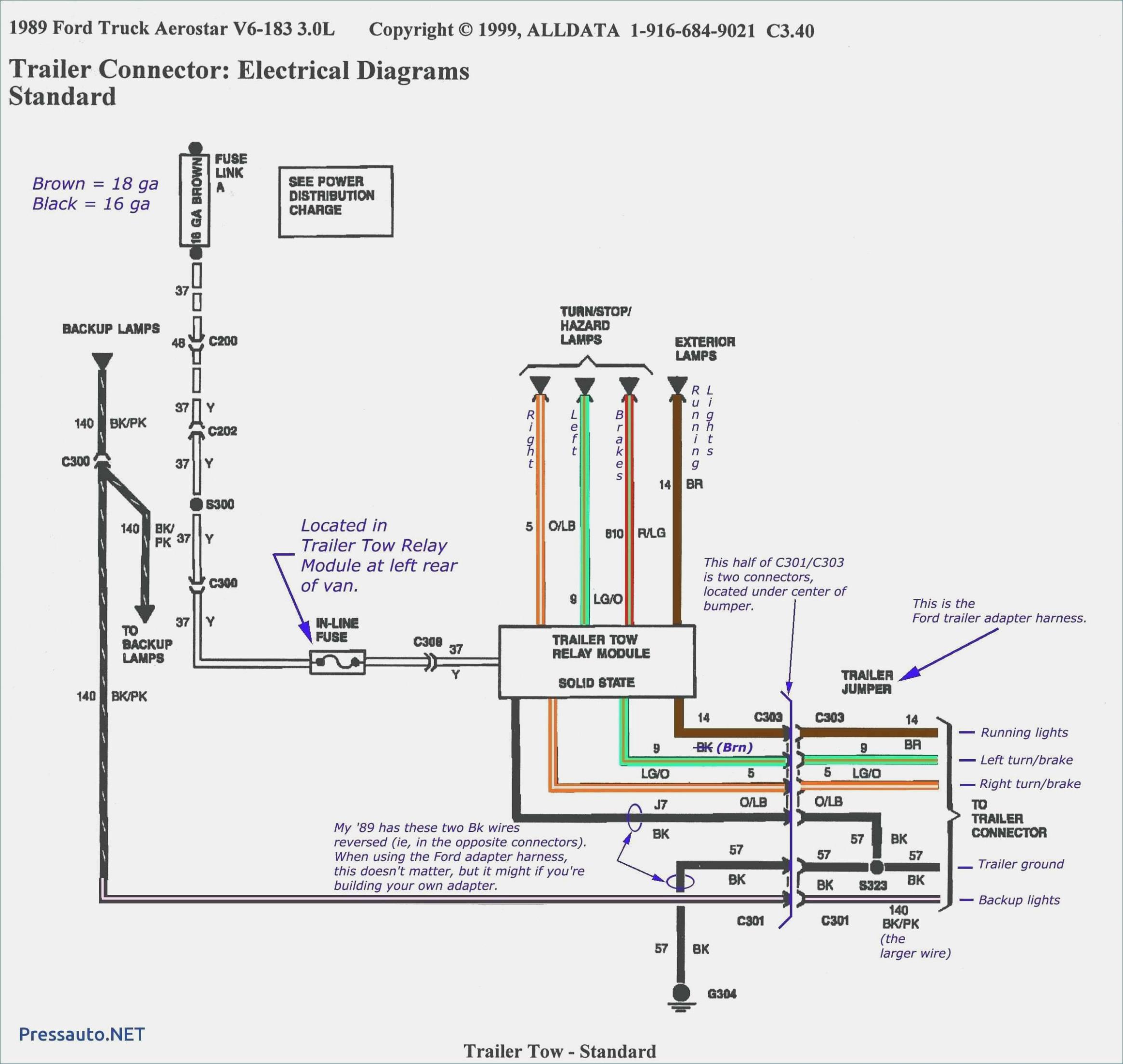5Th Wheel Wire Diagram | Wiring Diagram - Semi Trailer Wiring Diagram