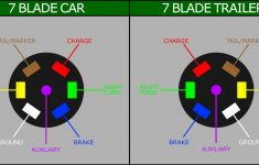 6 Pin Trailer Plug Wiring   Data Wiring Diagram Today   7 Blade Wiring Diagram