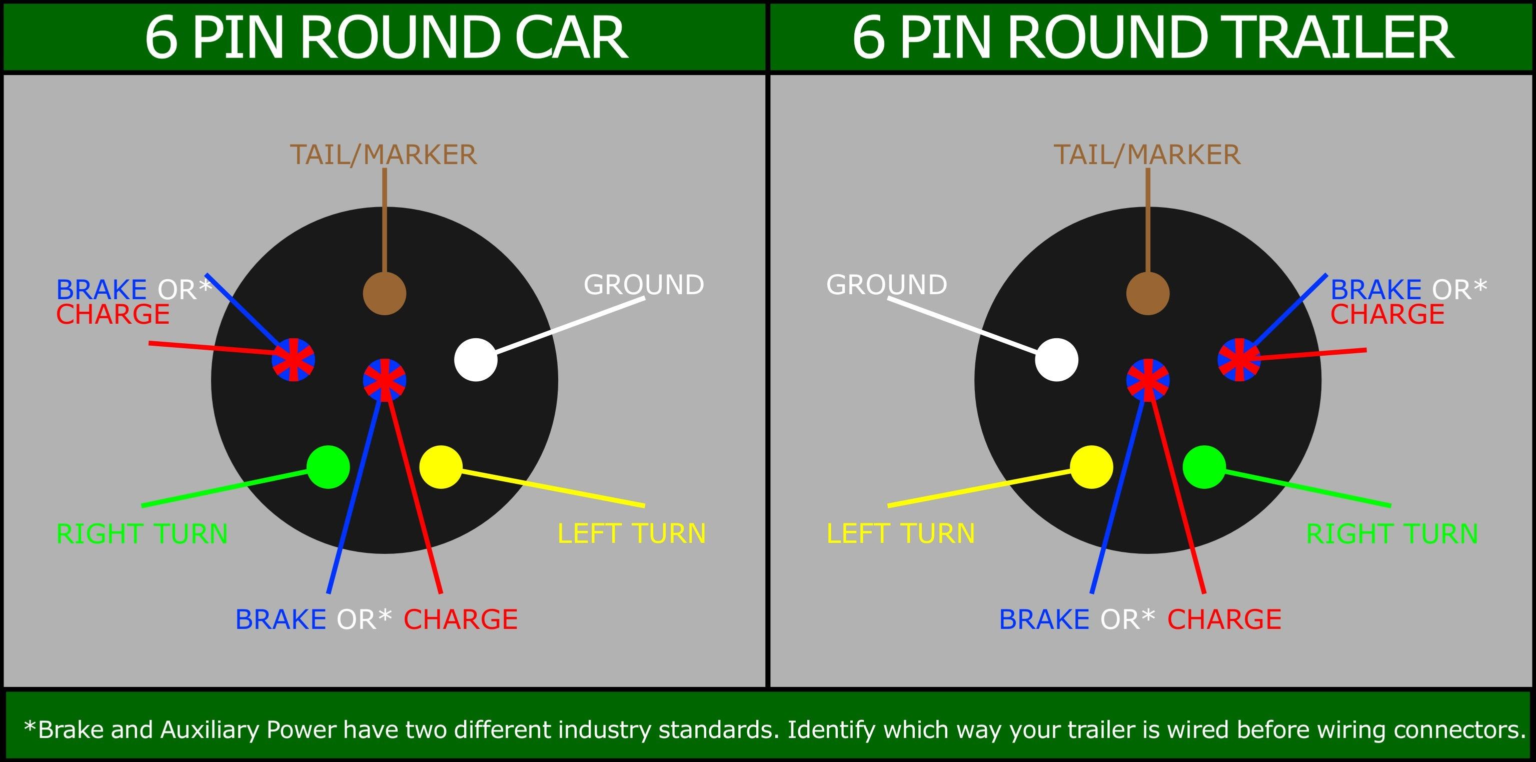6 Round Trailer Wiring - Data Wiring Diagram Detailed - 6 Pin Trailer Wiring Diagram
