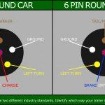 6 Round Trailer Wiring   Data Wiring Diagram Detailed   6 Wire Trailer Wiring Diagram