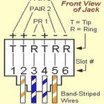 6 Wire Rj11 Pinout | Wiring Library   Rj45 To Rj11 Wiring Diagram