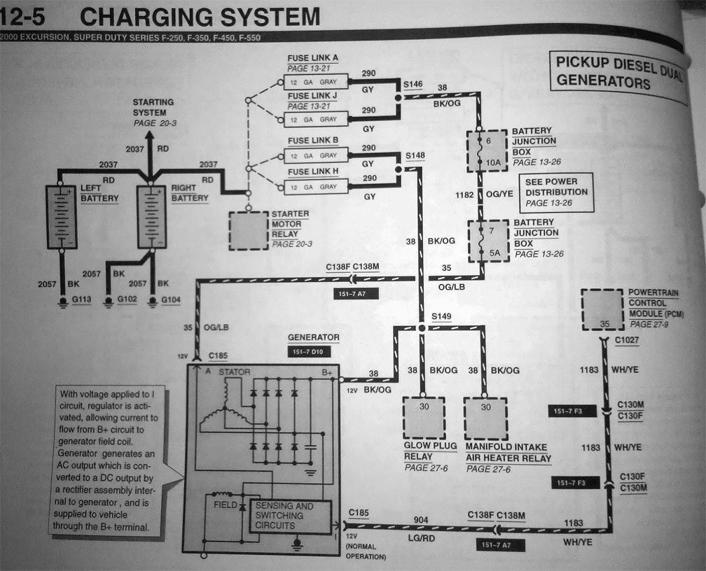 7.3 Ford Alternator Wiring Diagram - Wiring Diagrams Hubs - Dual Alternator Wiring Diagram