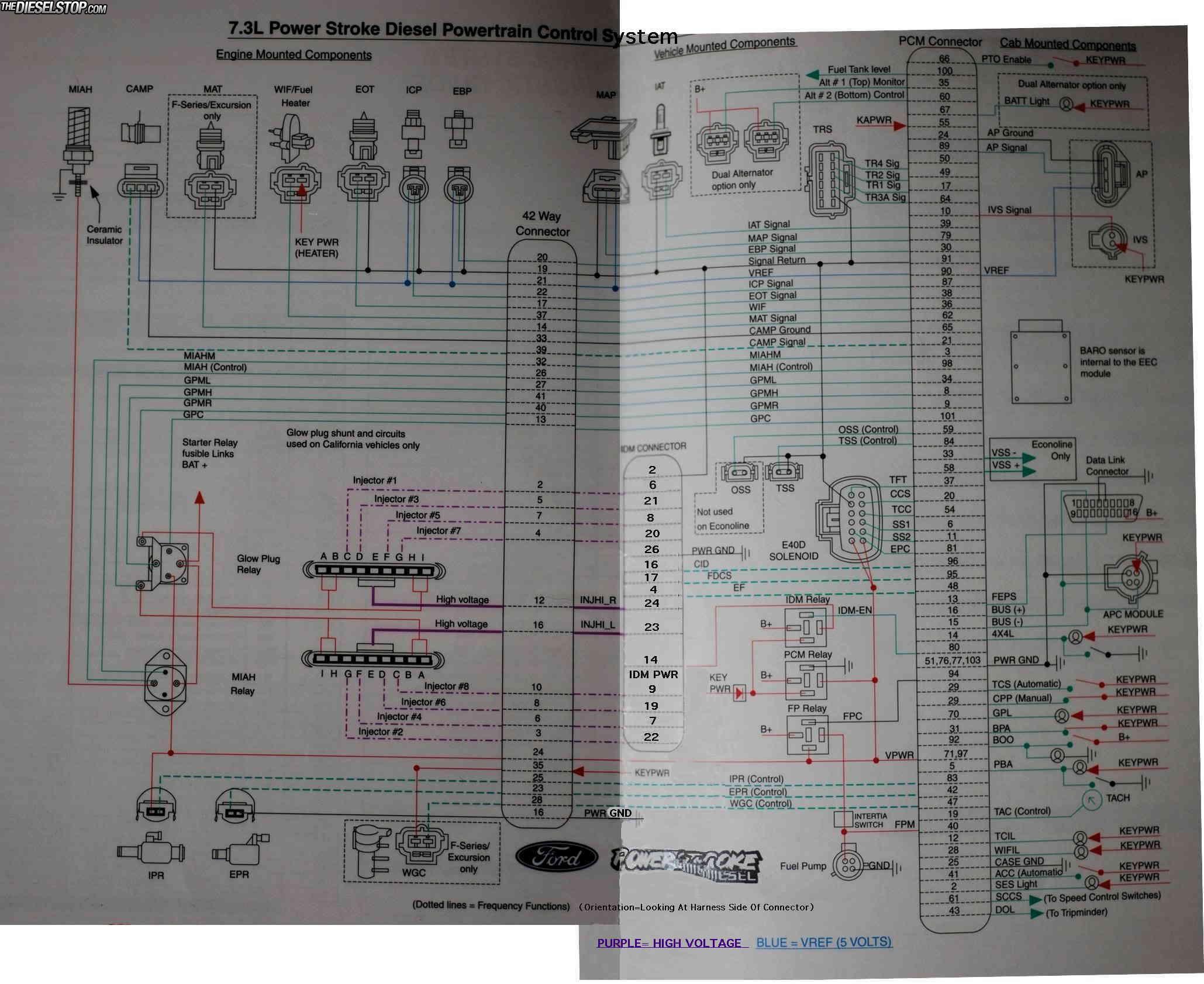 7.3L Wiring Schematic Printable, Very Handy. - Diesel Forum - 7.3 Powerstroke Wiring Diagram