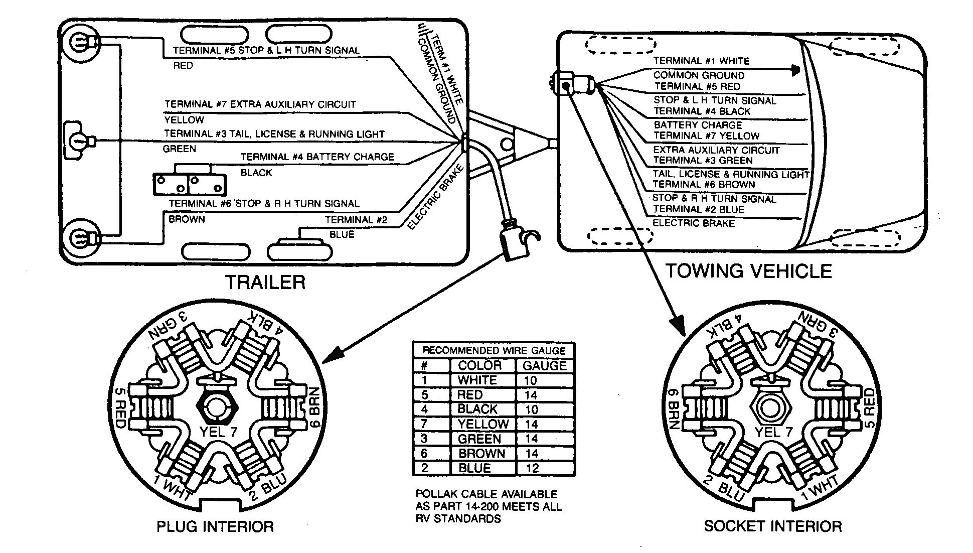 7 Blade Wiring Diagram For Trailer | Wiring Library - Big Tex Trailer Wiring Diagram