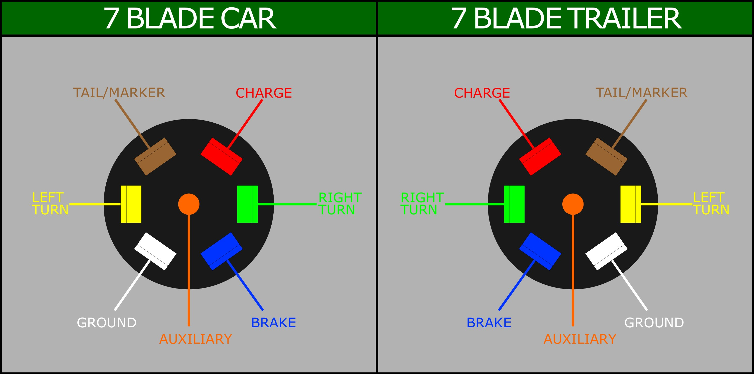 7 Pin Connector Wiring Diagram For Dodge | Manual E-Books - 7 Pin Connector Wiring Diagram