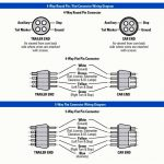 7 Pin To 4 Pin Wiring Diagram | Manual E Books   6 Wire Trailer Wiring Diagram