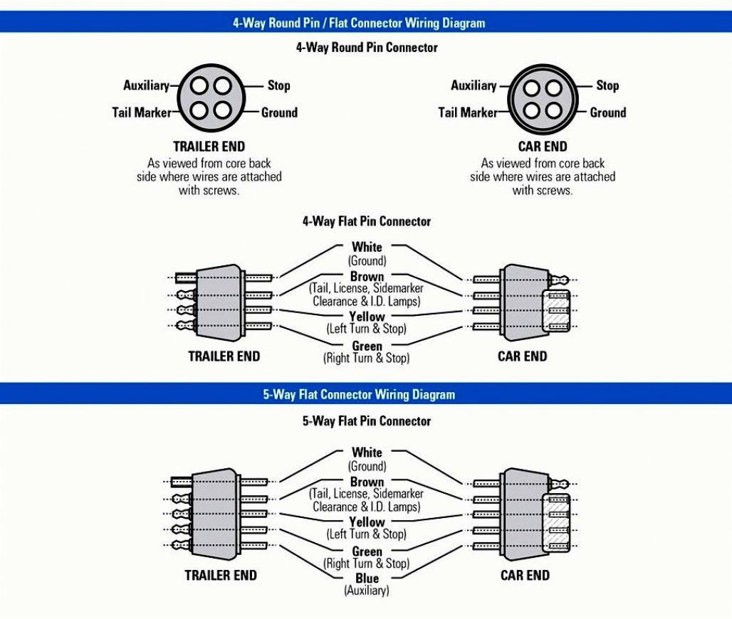 7 Pin To 4 Pin Wiring Diagram | Manual E-Books - 6 Wire Trailer Wiring Diagram