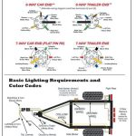 7 Pin Trailer Wiring Diagram Webtor Me Inside Wire Plug Throughout   7 Pin Rv Plug Wiring Diagram