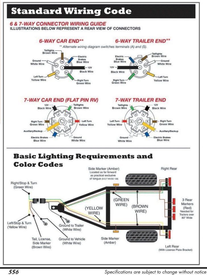 7 pole rv plug wiring diagram   Wirings Diagram  Pole Connector Wiring Diagram on 7 pole electrical, 7 pole connector, 7 pin trailer connector diagram, 7 pole trailer diagram, 7 pole switch, 7 pin rv connector diagram, 7 pole truck plugs,