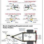 7 Pin Trailer Wiring Diagram Webtor Me Inside Wire Plug Throughout   7 Pin Trailer Connection Wiring Diagram