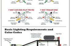 7 Pin Trailer Wiring Diagram Webtor Me Inside Wire Plug Throughout – 7 Way Plug Wiring Diagram