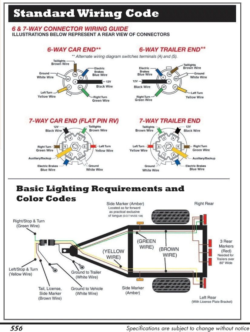 7 Pin Trailer Wiring Diagram Webtor Me Inside Wire Plug Throughout - 7 Way Rv Wiring Diagram