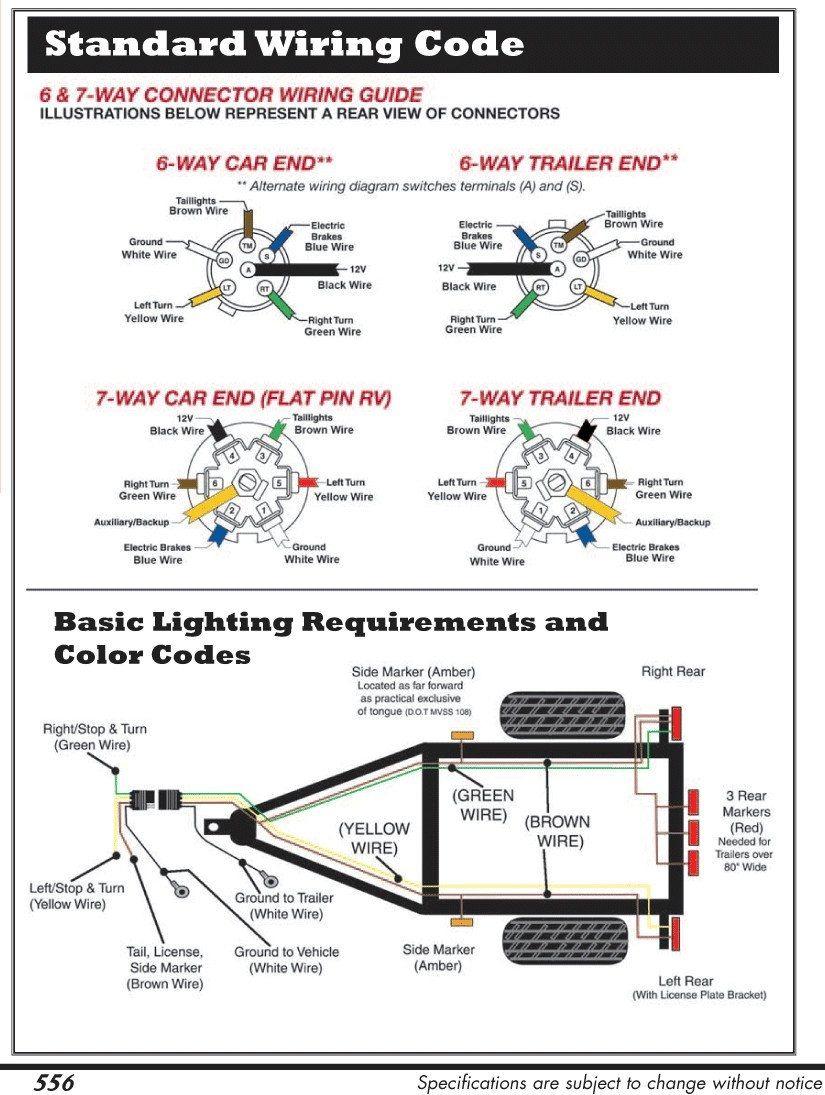 7 Pin Trailer Wiring Diagram Webtor Me Inside Wire Plug Throughout - Seven Pin Wiring Diagram