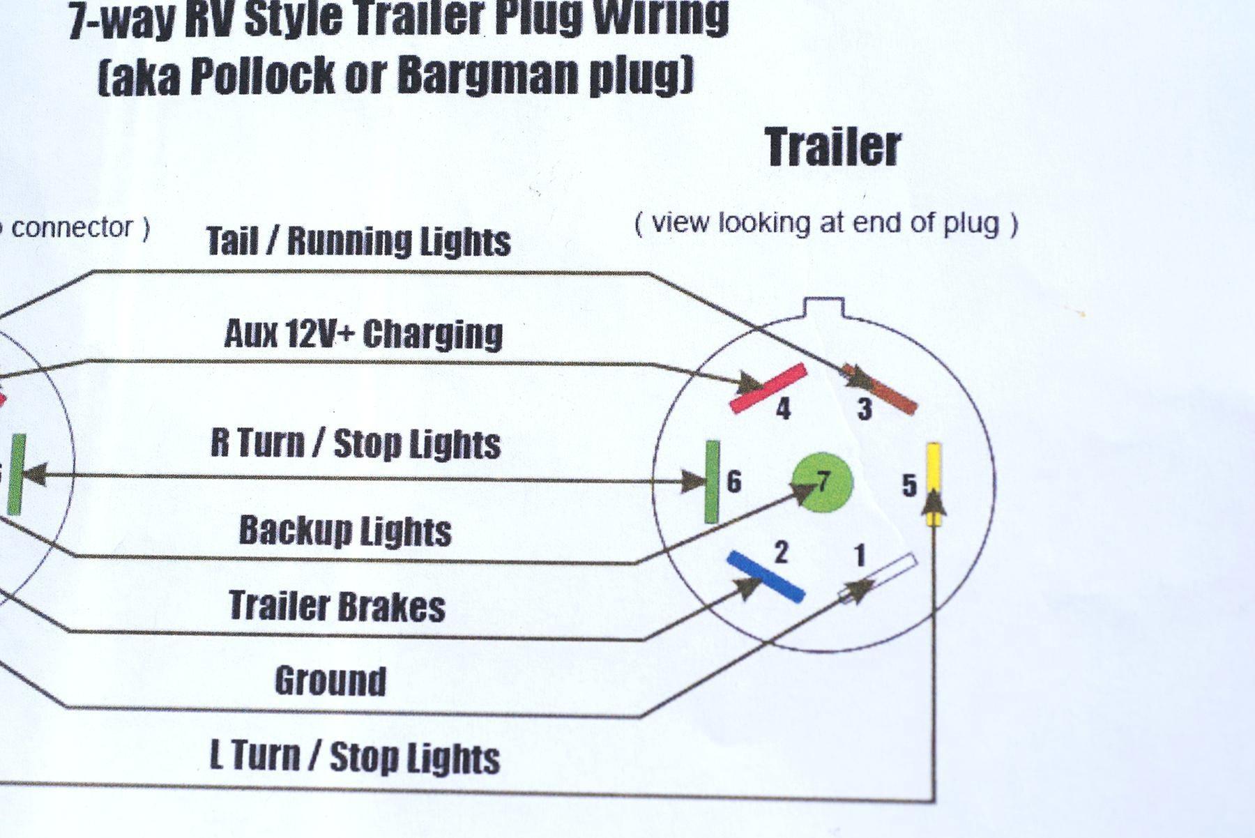 7 Pin Trailer Wiring Schematic - Wiring Block Diagram - 4 Flat Trailer Wiring Diagram