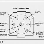 7 Pin Wiring Diagram Ford   All Wiring Diagram   Ford Trailer Wiring Diagram