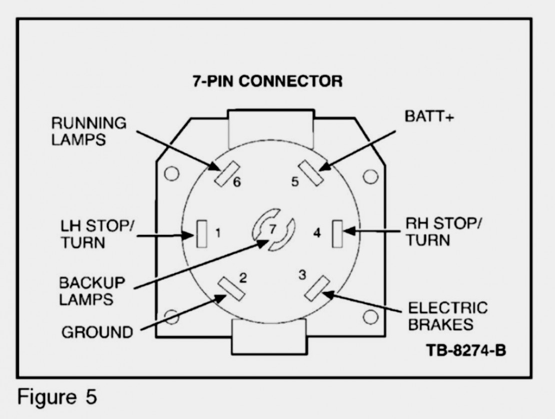 7 Pin Wiring Diagram Ford - All Wiring Diagram - Ford Trailer Wiring Diagram