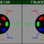 7 Prong Plug Wiring Diagram   Today Wiring Diagram   5 Way Trailer Wiring Diagram
