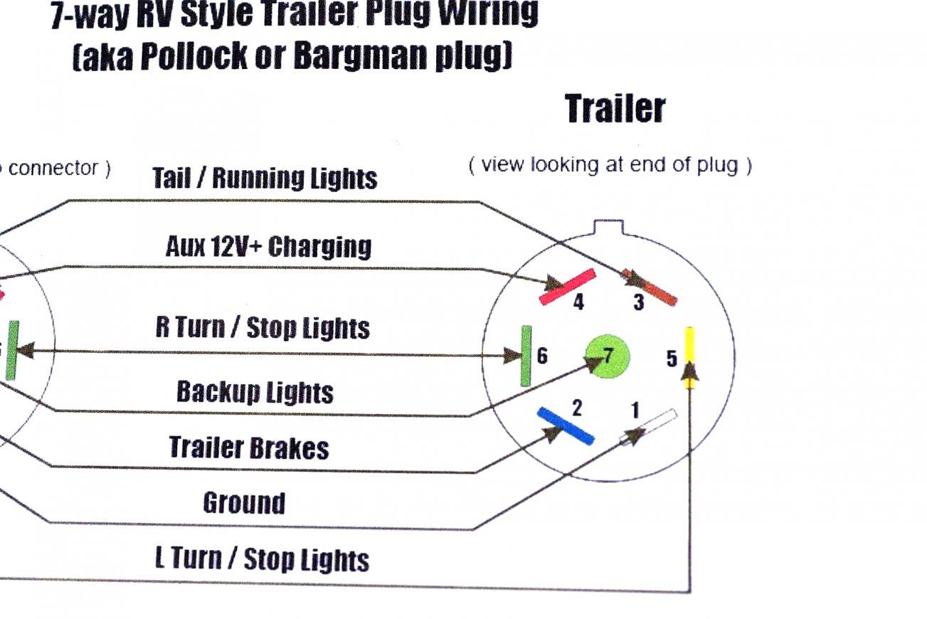 7 Rv Plug Diagram - Wiring Diagrams Hubs - 7 Pin Rv Plug Wiring Diagram