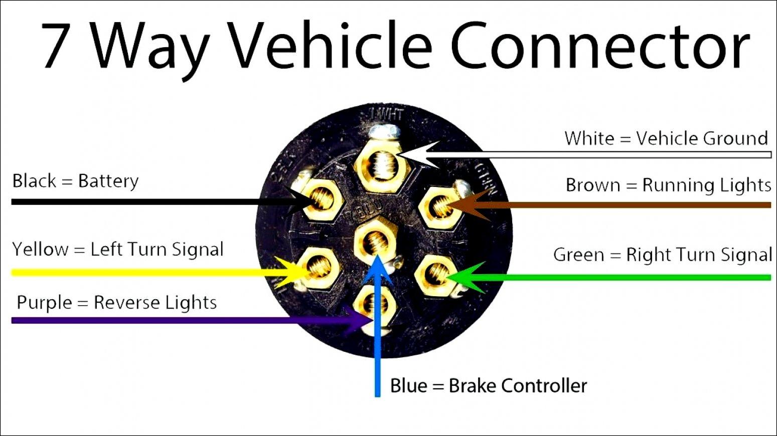 7 Way Heavy Duty Trailer Plug Wiring Diagram | Wiring Diagram - 7 Pin Trailer Connection Wiring Diagram