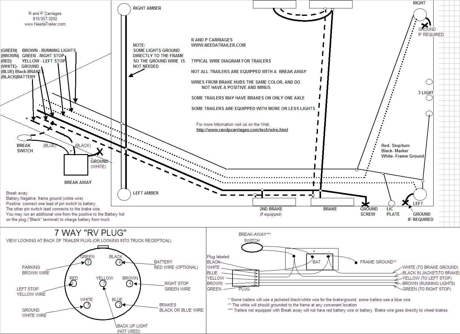 7 Way Plug Information | R And P Carriages | Cargo, Utility, Dump - Electric Trailer Brake Wiring Diagram