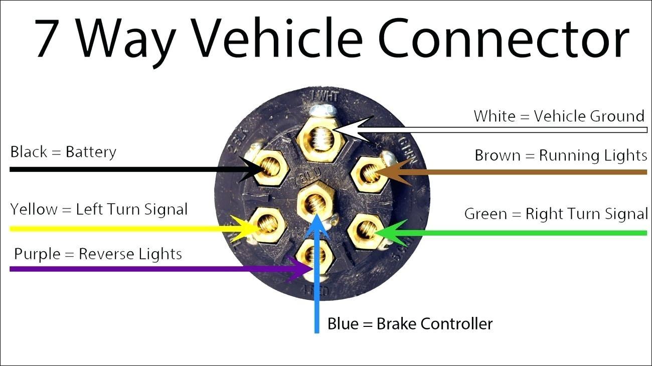 7 Way Round Trailer Plug Wiring - Wiring Diagrams Hubs - 7 Way Semi Trailer Plug Wiring Diagram