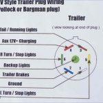 7 Way Trailer Plug Wiring Diagram Beautiful 7 Ford Trailer Wiring   7 Way Trailer Plug Wiring Diagram Ford