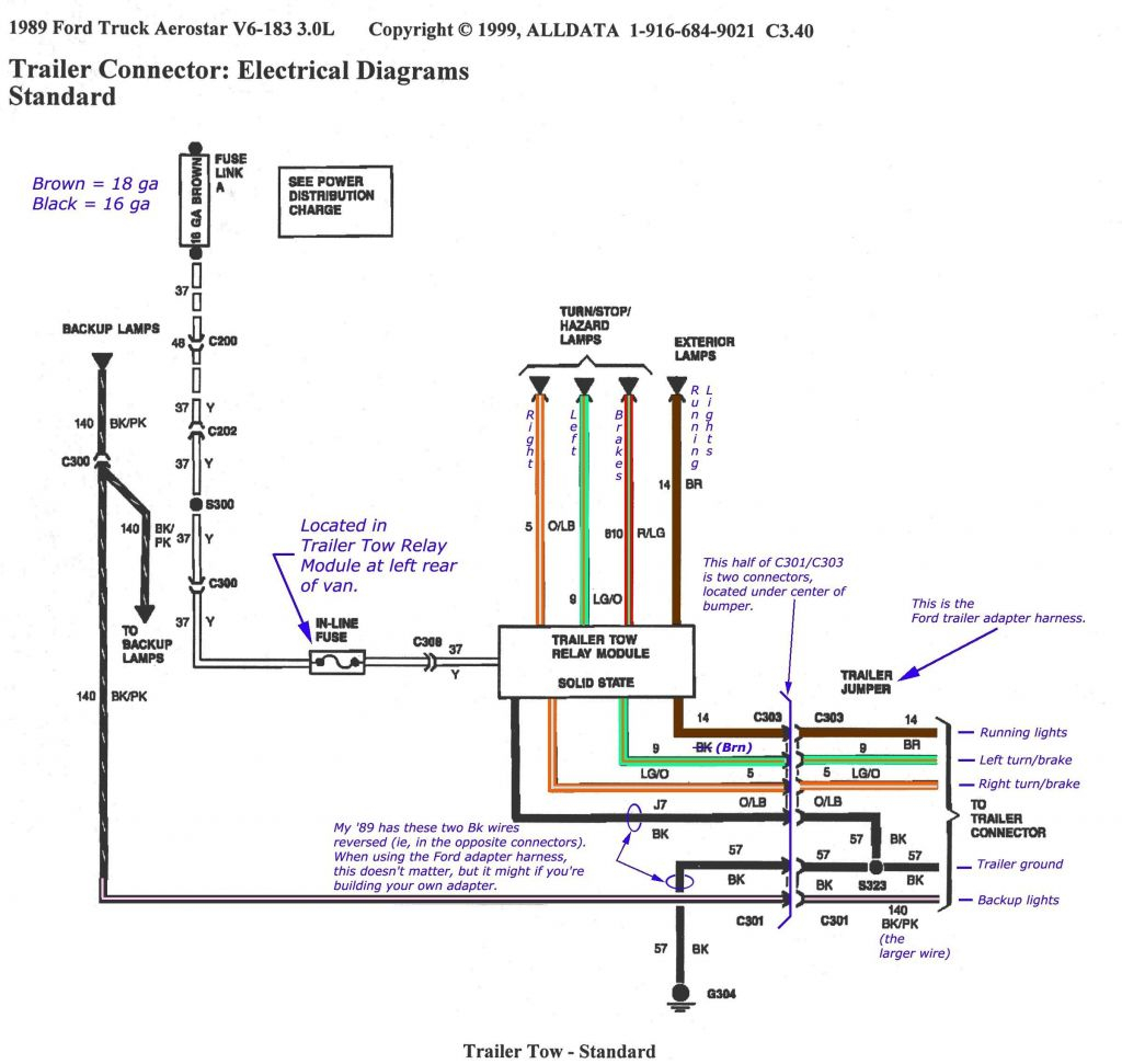 7 Way Trailer Plug Wiring Diagram Ford - Shahsramblings - Ford Trailer Wiring Diagram 7 Way