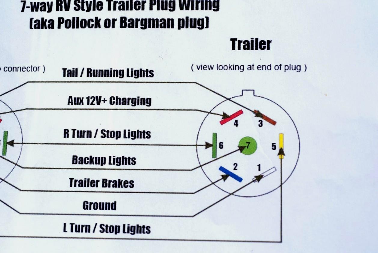 7 Way Trailer Plug Wiring Diagram Tractor | Wiring Diagram - 7 Way Semi Trailer Plug Wiring Diagram