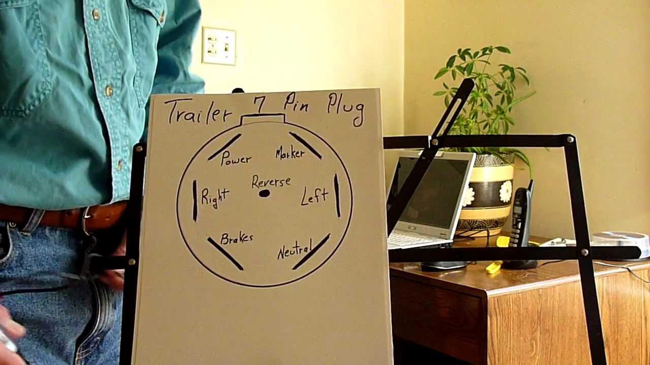 7 Way Wiring Diagram Brake Controller   Wiring Diagram - 7 Pin Trailer Wiring Diagram With Brakes