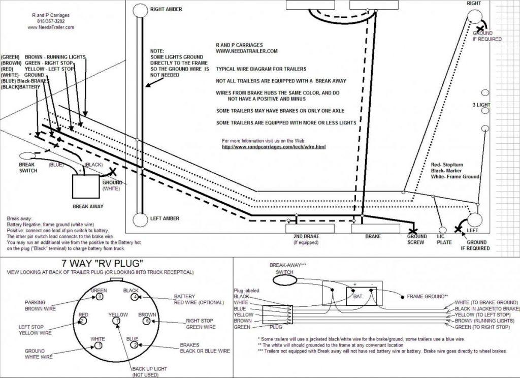 Miraculous Homesteader Trailer Plug Wiring Diagram Wiring Diagram Data Wiring Digital Resources Tziciprontobusorg