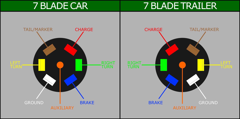 7 Wire Flat Harness | Wiring Diagram - 7 Pin Trailer Wiring Diagram
