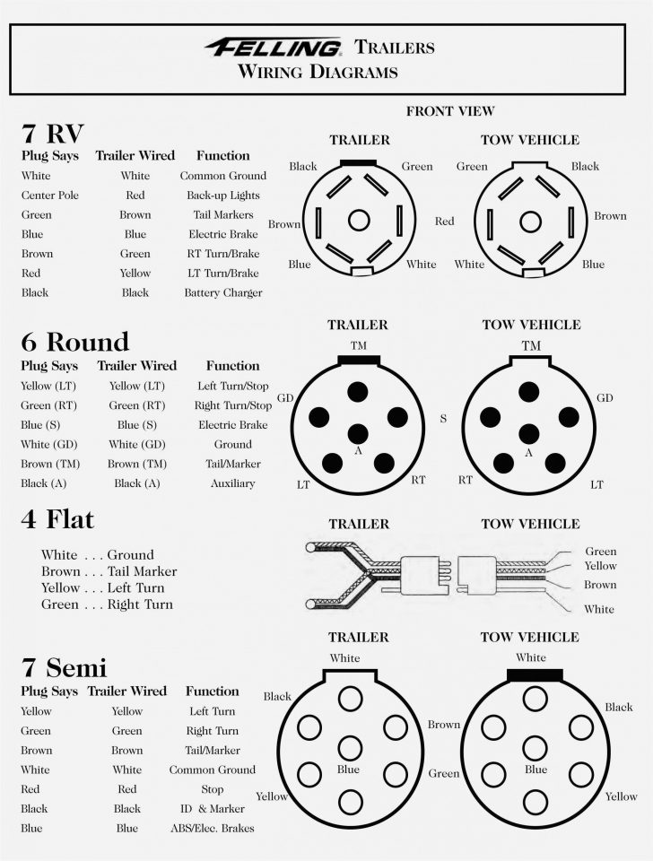 7 Plug Wiring Diagram