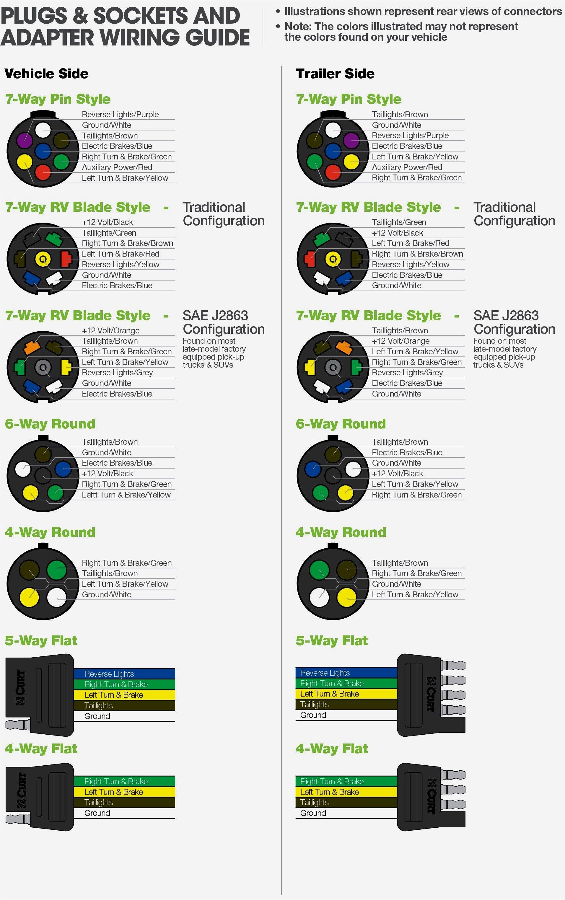 7 Wire Trailer Plug Wiring Diagram - Wiring Diagrams Hubs - 7 Way Plug Wiring Diagram