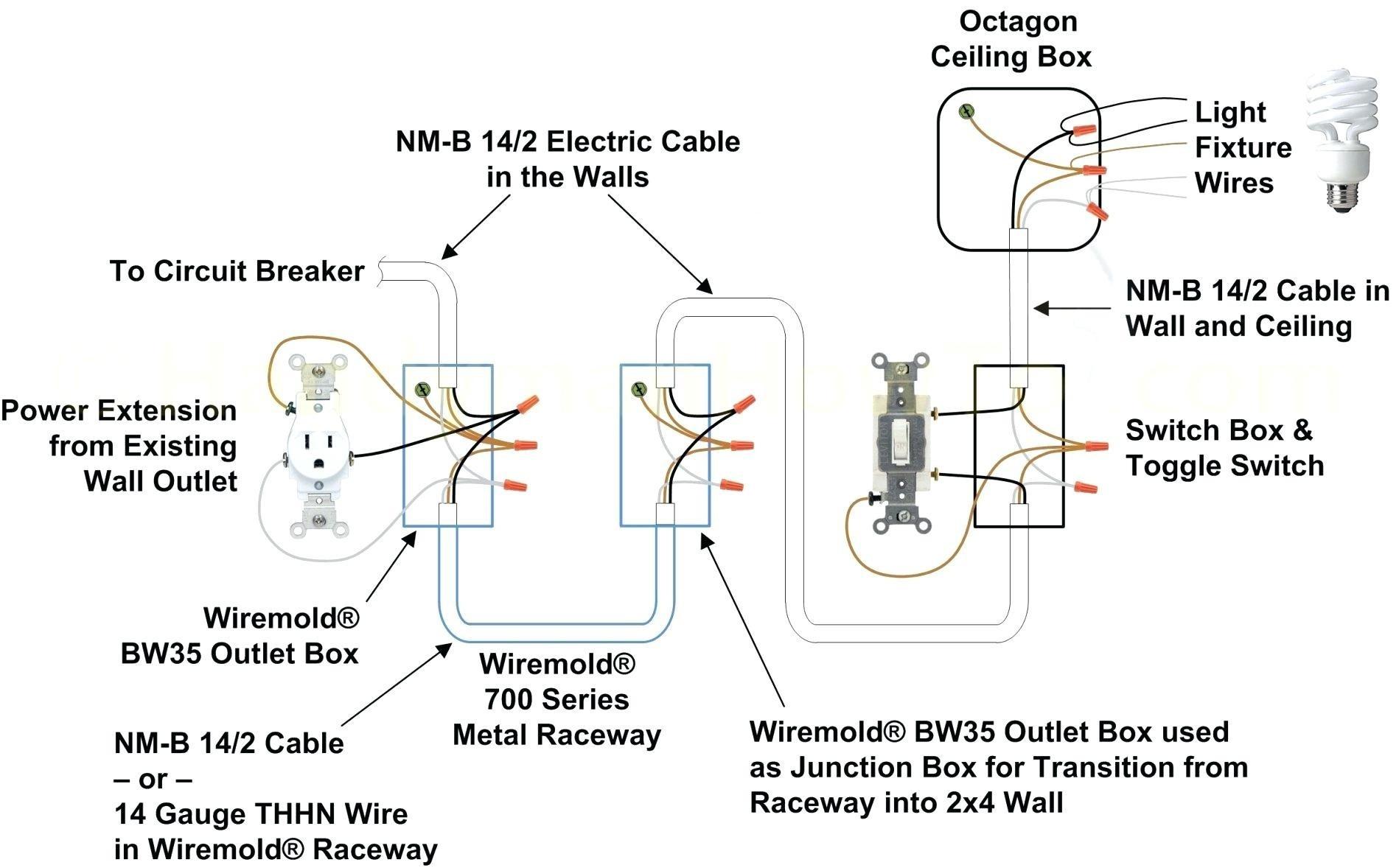 Fantastic 1985 700R4 Wiring Diagram Wiring Diagram Wiring Cloud Splesaoduqqnet