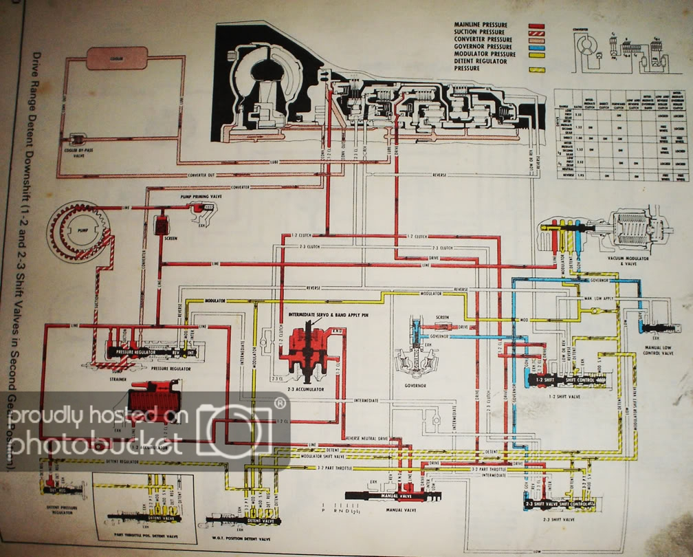 Superb 700R4 Wiring Diagram Most Searched Wiring Diagram Right Now Wiring Cloud Staixuggs Outletorg