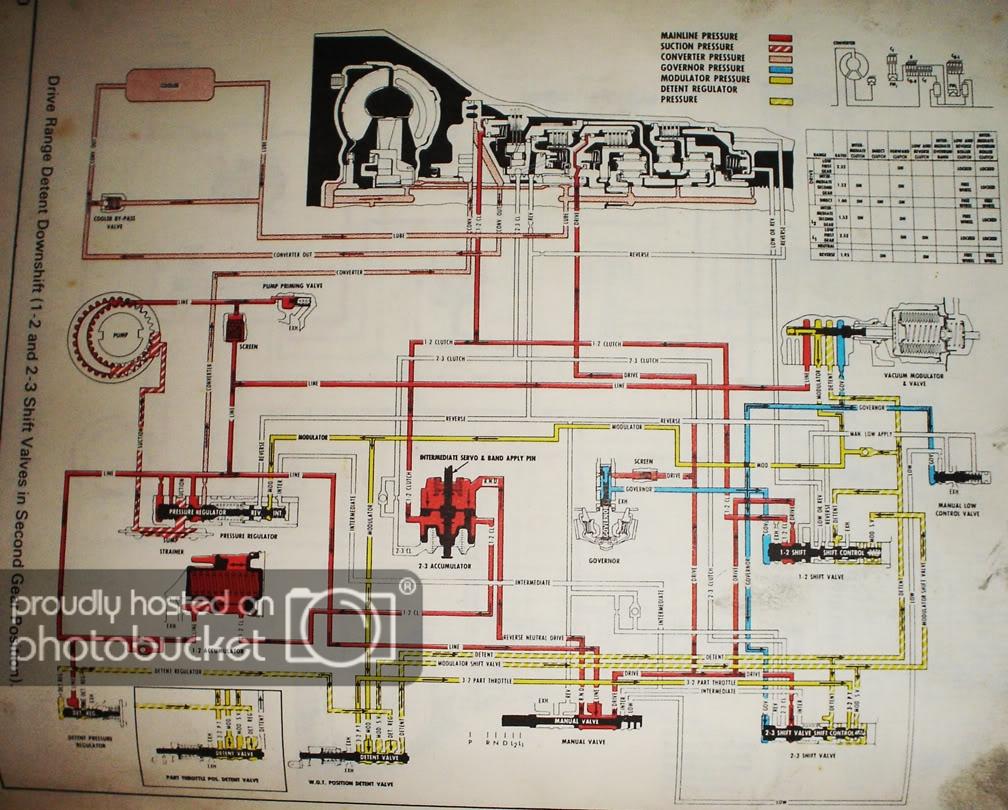 700R4 Torque Converter Lockup Wiring Diagram | Wirings Diagram on 700r4 transmission, 700r4 speed sensor wiring diagram, chevy turbo 350 transmission diagram, 2001 chevy s10 transmission diagram,