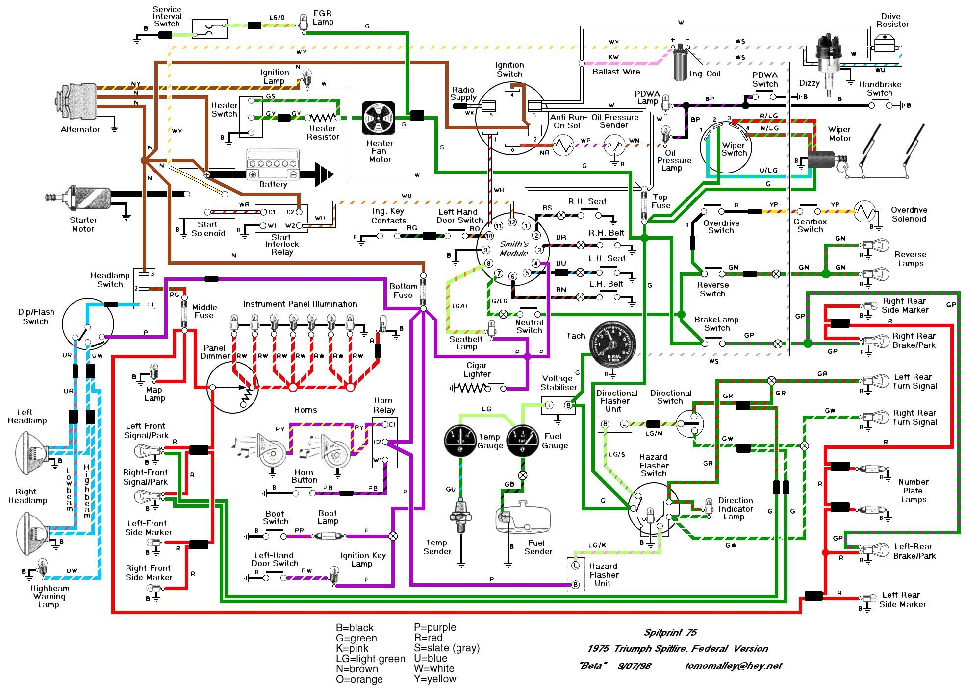 74 Mgb Wiring Diagram - Data Wiring Diagram Schematic - Mgb Wiring Diagram