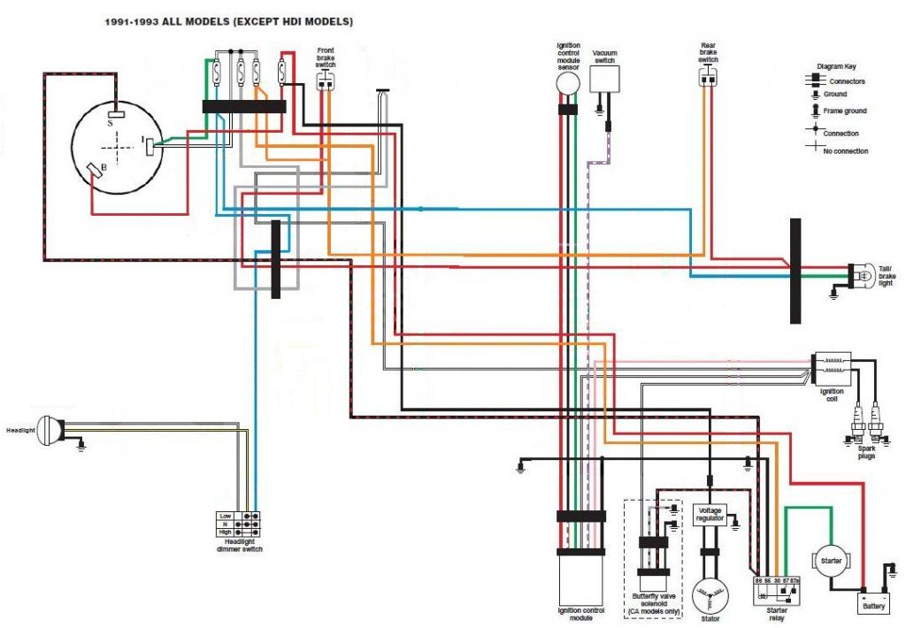Astounding Yamaha Xs650 Wiring Diagram Free Download Schematic Carbonvote Wiring Digital Resources Bemuashebarightsorg